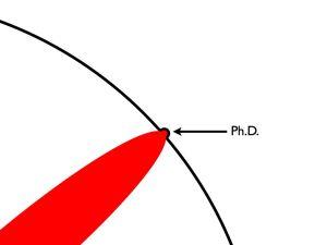 PhDKnowledge.010