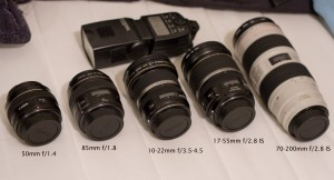 The Canon lens lineup, complete with specification